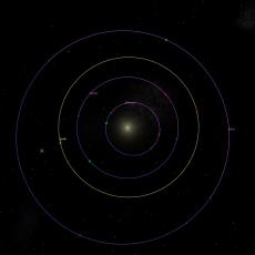 Na imagem estão indicados, em vermelho os afélios e em verde os periélios, dos quatro planetas interiores (imagem da esquerda) e dos quatro exteriores (imagem da direita)