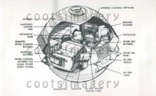 13 de Abril - 1960 — Os Estados Unidos lançam o Transit 1-B, o primeiro sistema de navegação por satélite do mundo.