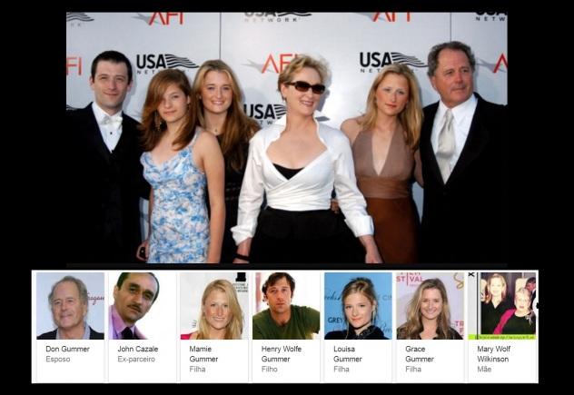 22 de Junho - Meryl Streep com sua família.