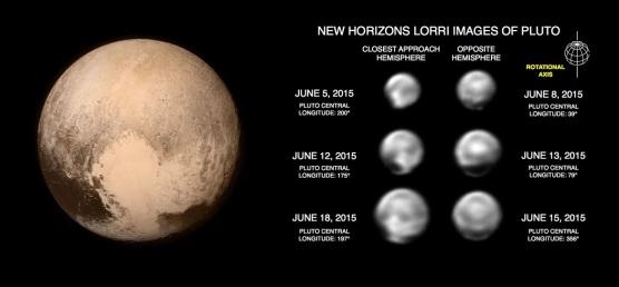 14 de Julho — 2015 — Sonda espacial New Horizons sobrevoa Plutão após nove anos e meio de missão no espaço.