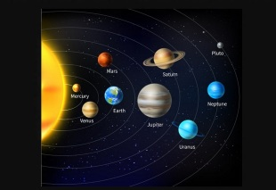 31 de Agosto — Solar System - Sistema Solar.