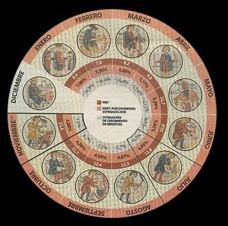 8 de Outubro - 1582 – Por causa da implementação do Calendário Gregoriano, esse dia não existe na Espanha, na França, na Itália, na Polônia e em Portugal.